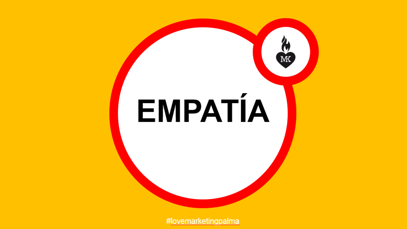 Inbound Marketing Empatia