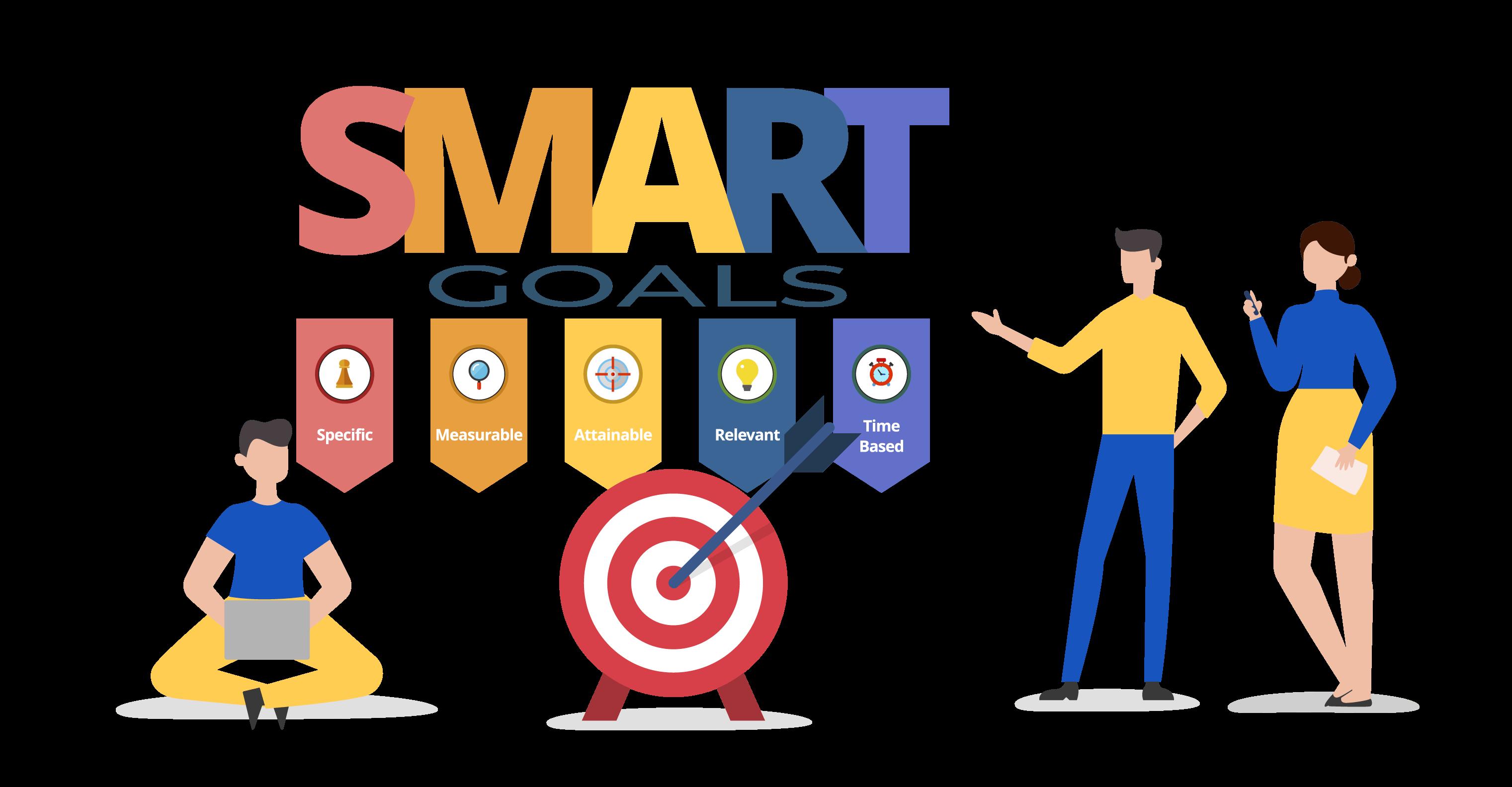 objetivos SMART empresa